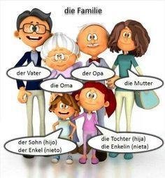 Die Familien | La familia |   lernen #deustch | aprendiendo alemán