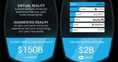 Virtual and augmented reality have come into focus as some of the most exciting technologies. Here's the major players in the space and what to expect in 2016.