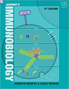 Fraud examination 5th edition solutions manual by albrecht free test bank janeways immunobiology 9th edition by murphy fandeluxe Images