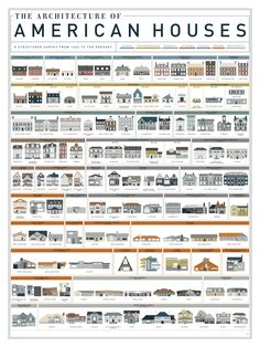 """Infographic: Home in on the history of American housing architecture with this groundbreaking survey of US house styles! From 17th century Postmedieval English abodes to 19th century Tudors all the way through the """"McMansions"""" of the 1990s, this detailed diagram of hand-illustrated domiciles brings together 121 American houses in all, sorted into seven major categories and 40 subdivisions."""