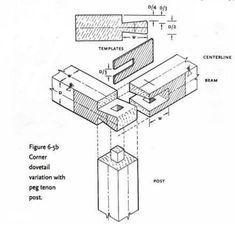 Which joint for a corner? | Timberframe Design | Timber Frame Forums