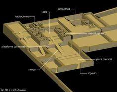 10/ PÉRIODE INTERMÉDIAIRE RÉCENTE. YSCHMA. Pyramides à rampes  (1) à Pachacamac : grande cour, plateforme et rampe qui relie. Différents types : souvent une entrée principale directe ou en chicane pour contrôler l'entrée, à l'arrière des espaces de stockage, couloirs. Mise en scène architecturale. Brique d'adobe, tapia, mortier et revêtement d'argile, parfois revêtement de pierres taillées. Interprétations : auberges pour les pèlerins, ambassades ethniques, plutôt des palais de seigneurs…