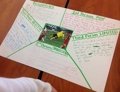 Teaching Point of View- anchor chart, student activities, differentiated task cards