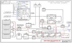 8eae9469d6b9cd726abc8e9424b1edf8--bus-house-motorhome Palm Harbor Mobile Home Wiring Schematics on