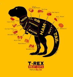 T-Rex meat cuts