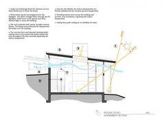 """Arquitectura sostenible """"House Ocho / Feldman Architecture"""""""