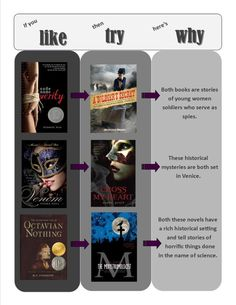 YA books if you like this try this