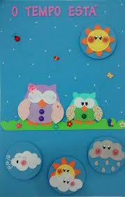 Resultado de imagem para paineis para sala de educação infantil