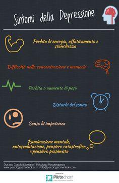 La Depressione: quali i sintomi principali? http://www.psicologicamenteok.com/relazioni/la-depressione-quali-i-sintomi-principali/