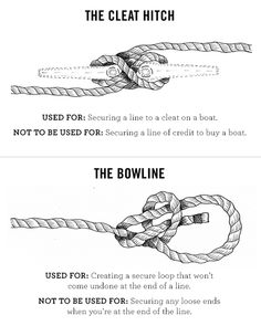 Nautical Knot Guide