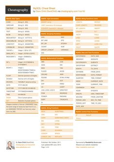 MySQL Cheat Sheet from DaveChild. A cheat sheet for the MySQL database. Sql Cheat Sheet, Cheat Sheets, Learn Programming, Computer Programming, Python Programming, Programming Humor, Computer Coding, Computer Science, Computer Tips