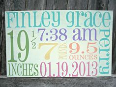 PERSONALIZED Baby Girl Birth Announcement - Nursery Subway Art -  Birth Facts via Etsy