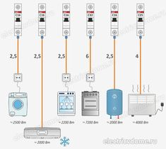 Basic Electrical Wiring, Ac Wiring, Electrical Diagram, Electrical Plan, House Wiring, Electrical Projects, Electrical Installation, Electrical Engineering, Refrigeration And Air Conditioning