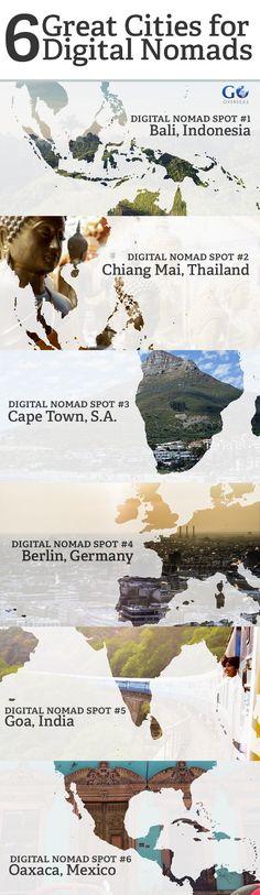 Die sechs besten Städte für Digital Nomaden. Sogar ein deutscher Kandidat darunter.