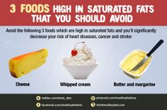 3 foods high in saturated fats that you should avoid Health Memes, Saturated Fat, Whipped Cream, Cancer, Butter, Diet, Foods, Food Food, Food Items