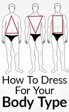 How To Dress For Your Body Type | Men's Style In Relation To Body Shape