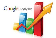 Web Analytics is a Process to Grow a Website Web Analytics, Google Analytics, Marketing Digital, Content Marketing, Internet Marketing, Online Marketing, Media Marketing, Marketing Strategies, Seo Marketing