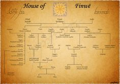 House of Finwe by Tindomiel-Heriroquen on deviantART