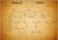 House of Finwe by Tindomiel-Heriroquen on deviantART