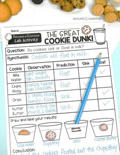 A simple and fun science experiment for kids using milk and cookies to explore buoyancy and learn the scientific method. Find easy science activities for teaching the scientific method in a way that kids love! Ideal for and grade science lessons. Easy Science Fair Projects, Science Lesson Plans, Science Worksheets, Printable Worksheets, Free Worksheets, Free Printable, Scientific Method Experiments, Easy Science Experiments, Science For Kids
