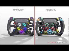 Hamilton-Rosberg steering wheel comparison