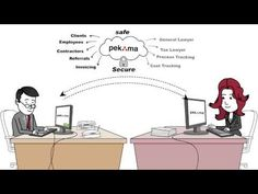 Pekama. Animated Video - Portfolio.    From #2D & #3D #PromotionalVideos, #ExplainerVideos, #CorporateVideos, #TutorialVideos, #InfographicVideos provider.