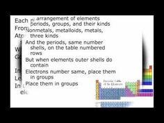 Periodic Table Song...mrparr