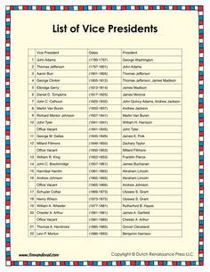 Learn which Vice President held office alongside each President by studying this free printable list of Vice Presidents for social studies students and teachers. Government Lessons, Teaching Government, List Of Presidents, American Presidents, American Soldiers, History Timeline, History Facts, Women's History, British History