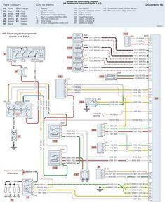Diagrams       Wiring       Diagram       Peugeot       Expert    3 206 For Fine   infrastruktura      Peugeot        Diagram        Wire