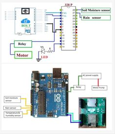 45 Best Smart Irrigation Controller Systems images in 2018 | Arduino