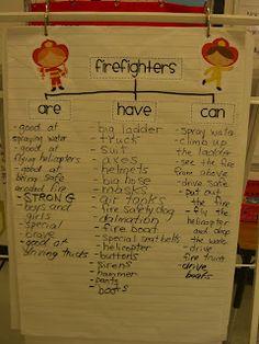 First Grade Garden: Fire Safety Week