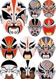 Traditional asian masks