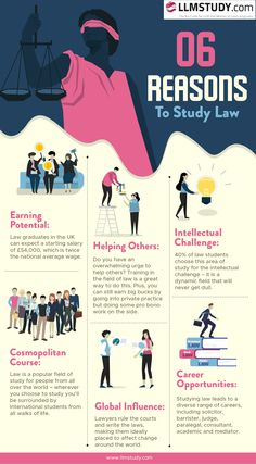 Infographics This is a fully customized infographic design on 6 reasons of studying law. Infographic Examples, Process Infographic, Creative Infographic, Infographic Posters, Timeline Infographic, Design Visual, Ok Design, Layout Design, Design Tech