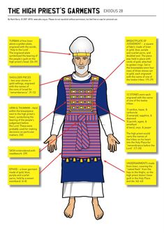 The garments of the high priest as described in the Hebrew Bible, Exodus: Chapter 28 Learn Hebrew, Hebrew Bible, High Priest, Bible Knowledge, Bible Teachings, Scripture Study, Old Testament, Bible Lessons, Priestly Garments