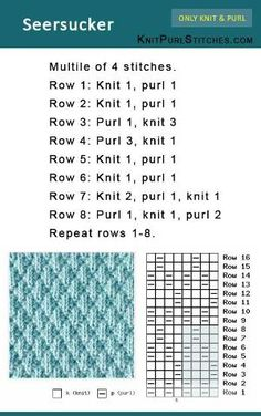 How to knit the Seersucker stitch. Pattern includes written instructions and chart How to knit the Seersucker stitch. Pattern includes written instructions and chart Baby Knitting Patterns, Knitting Stiches, Knitting Charts, Easy Knitting, Knitting Needles, Knitting Yarn, Stitch Patterns, Knit Stitches, Knitting Tutorials