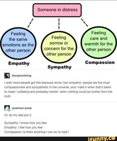 I always thought I had higher empathy - but I think I have higher compassion . Writing Help, Writing A Book, Writing Tips, Writing Prompts, The Words, The More You Know, Good To Know, Faith In Humanity, Writing Inspiration
