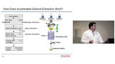 From 24 Hours to 24 Minutes: Accelerated Solvent Extraction and Automated…