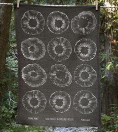 Spore Print tea towel  http://shop.makelike.com/