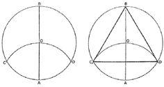 Tracciare un triangolo equilatero, data la circonferenza circoscritta