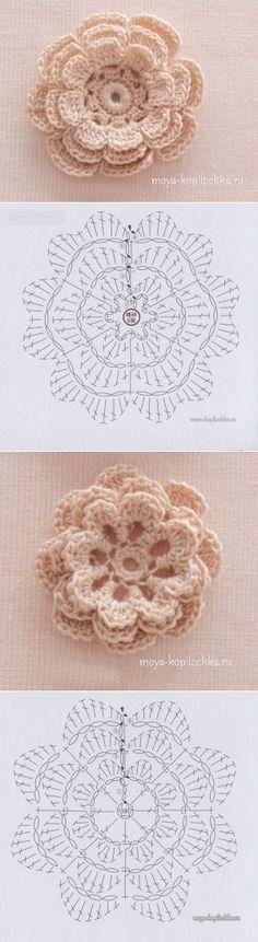Yellow Crochet Flower Anyone Can Make Crochet Motif Patterns, Crochet Diagram, Freeform Crochet, Crochet Designs, Crochet Doilies, Crochet Flowers, Crochet Lace, Afghan Patterns, Diy Flowers