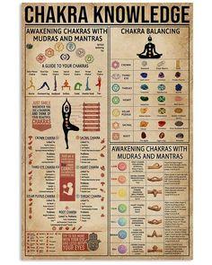 Witch Spell Book, Witchcraft Spell Books, Reiki, Latissimus Training, Chakra Affirmations, Mudras, Herbal Magic, Chakra Balancing, Useful Life Hacks