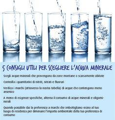 Melarossa ti dà tutte le informazioni per scegliere la migliore acqua minerale per te. Le tipologie sono tante e tutte con caratteristiche diverse.