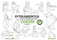 Tabla de estiramientos para después de correr.  Runners.stretching: