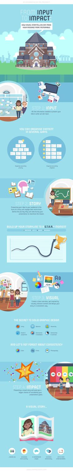 From Input To Impact: How Storytelling Can Make Your Message More Memorable