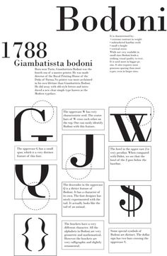 """-1788 -Giambattista Bodoni -Bodoni and Firmin Didot evolved a style of type called 'New Face', in which the letters are cut in such a way as to produce a strong contrast between the thick and thin parts of their body. -Established a relationship with Napoleon in early 1800s  """"Typedia."""" Typedia. N.p., n.d. Web. 08 Oct. 2016."""