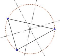 GeoGebra lessons: Triange inside of a circle. Dynamic activity with geogebra. Circle Math, Math Lessons, Maths, Triangle, Coding, Teaching, Activities, Tools, Digital