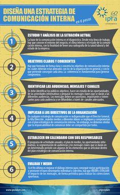 #IpraInfografia | Diseña una estrategia de comunicación interna en seis pasos. #RRPP