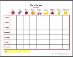 "Aprons and Apples: Free Fruit of the Spirit Devotional and Fun Printables to go with it like this ""catch 'em being good"" fruit of the spirit character chart!"