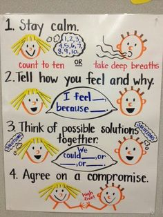 Anchor Chart to introduce and teach conflict resolution skills for group work (image only)