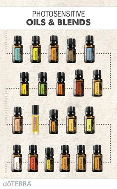 Essential oils to use with caution in sunlight. Photosensitivity. dōTERRA essential Oils. Don't get burnt!!!